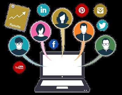 sarasota social media marketing